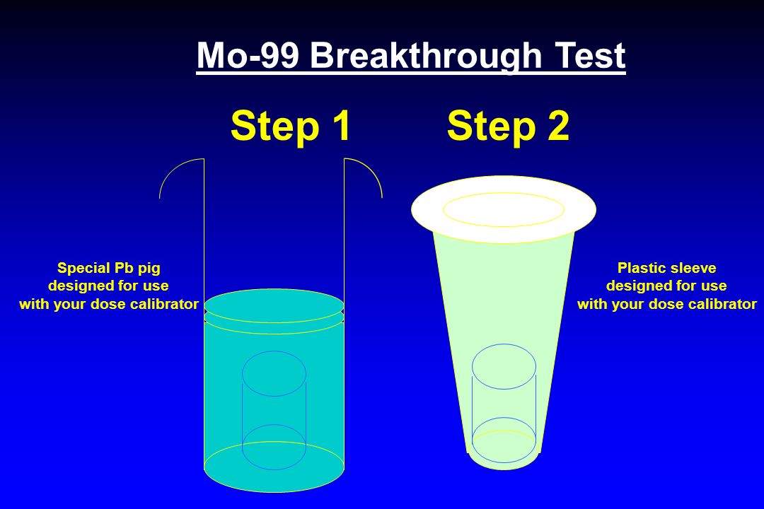 Mo-99 Breakthrough Test Step 1Step 2 Special Pb pig designed for use with your dose calibrator Plastic sleeve designed for use with your dose calibrat
