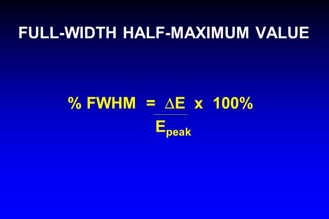 FULL-WIDTH HALF-MAXIMUM VALUE % FWHM = E x 100% E peak