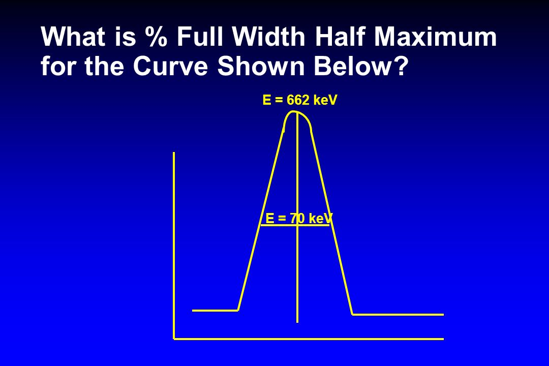 What is % Full Width Half Maximum for the Curve Shown Below? E = 662 keV E = 70 keV