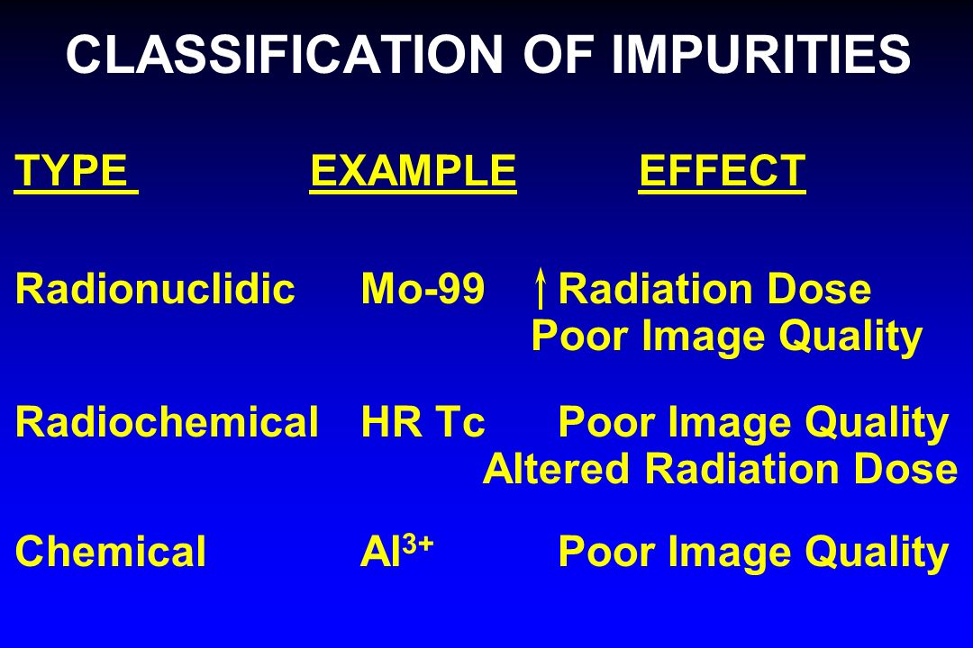 CLASSIFICATION OF IMPURITIES TYPE EXAMPLE EFFECT RadionuclidicMo-99 Radiation Dose Poor Image Quality RadiochemicalHR Tc Poor Image Quality Altered Ra