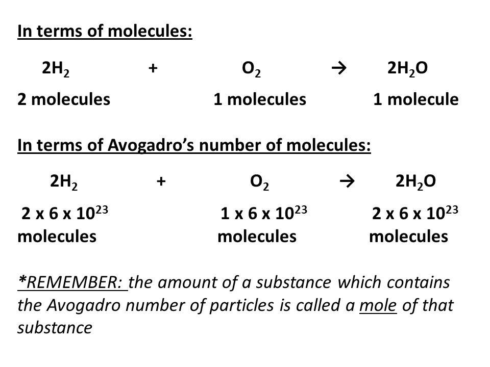 In terms of molecules: 2 molecules1 molecules 1 molecule In terms of Avogadros number of molecules: 2 x 6 x 10 23 1 x 6 x 10 23 2 x 6 x 10 23 molecule