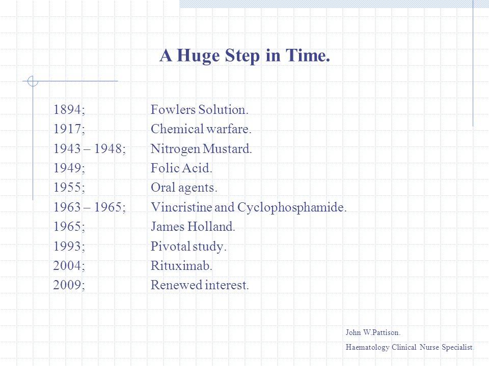 1894;Fowlers Solution. 1917;Chemical warfare. 1943 – 1948;Nitrogen Mustard. 1949;Folic Acid. 1955;Oral agents. 1963 – 1965;Vincristine and Cyclophosph