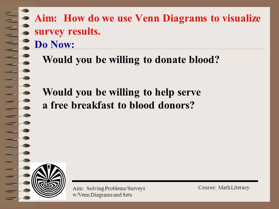 Course: Math Literacy Aim: Solving Problems/Surveys w/Venn Diagrams and Sets 3.