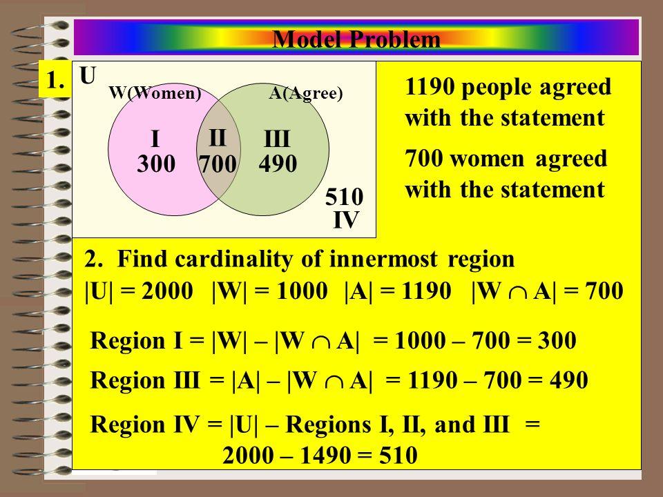 Course: Math Literacy Aim: Solving Problems/Surveys w/Venn Diagrams and Sets Model Problem W(Women) I II III IV A(Agree) U 700 300490 510 3.