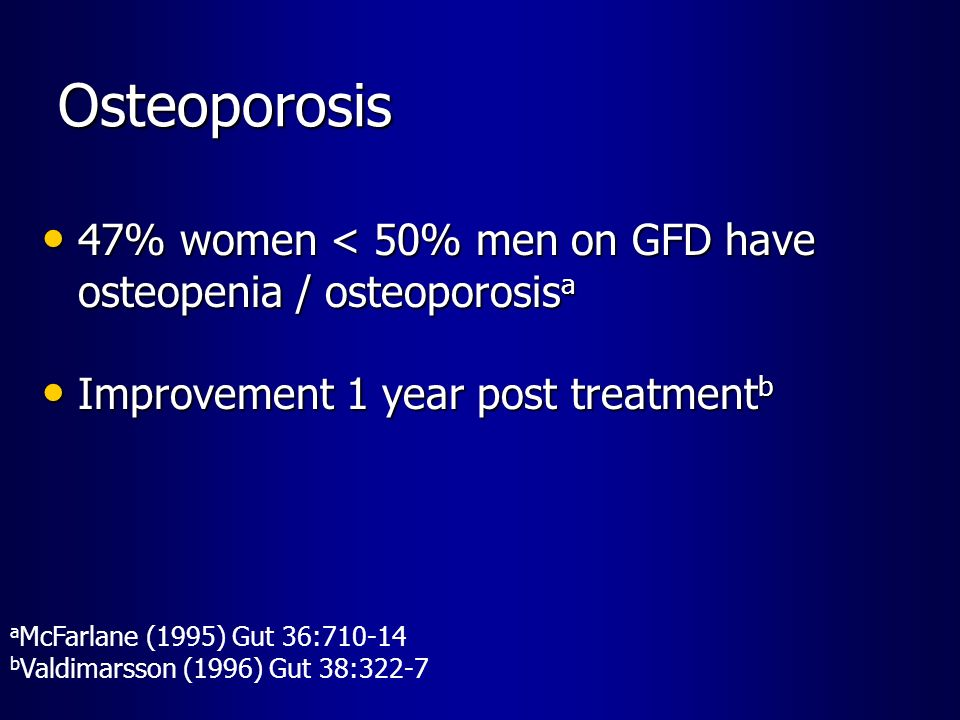 Osteoporosis 47% women < 50% men on GFD have osteopenia / osteoporosis a 47% women < 50% men on GFD have osteopenia / osteoporosis a Improvement 1 yea