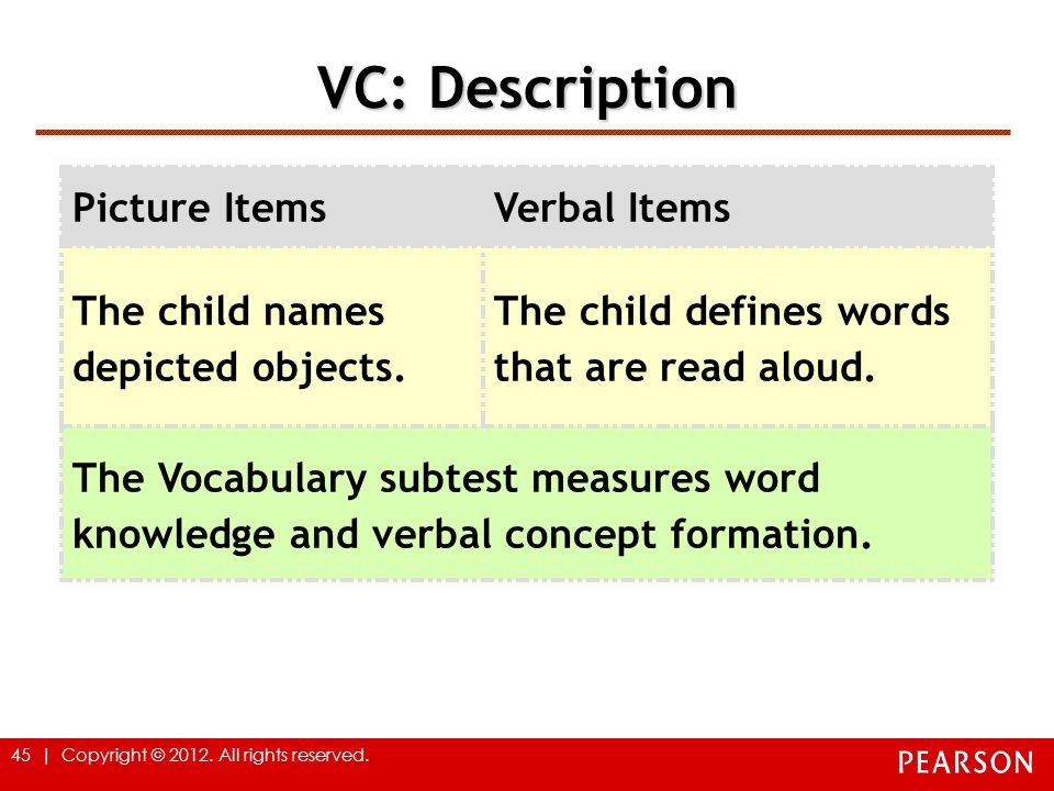 45 | Copyright © 2012. All rights reserved. VC: Description Picture ItemsVerbal Items The child names depicted objects. The child defines words that a