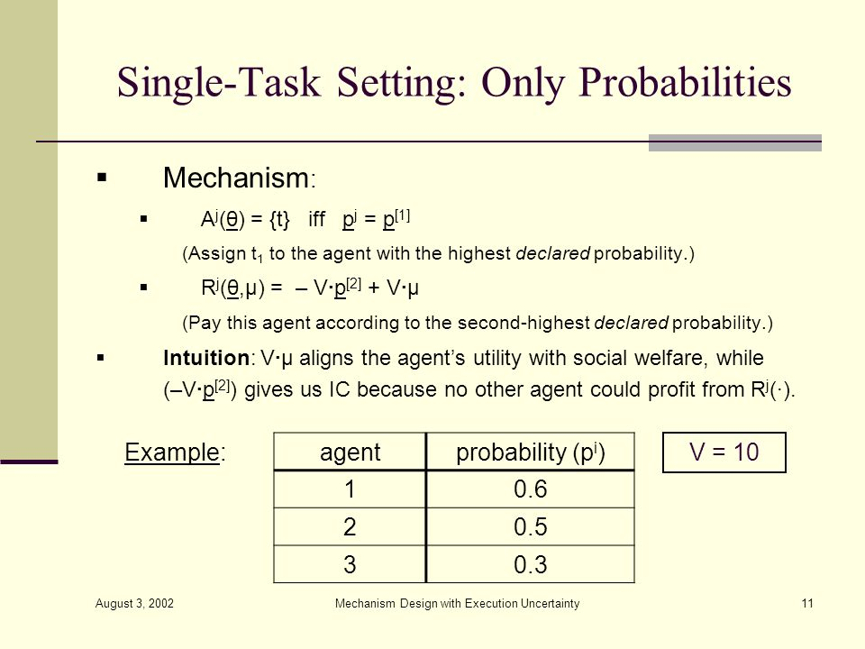 August 3, 2002 Mechanism Design with Execution Uncertainty11 Single-Task Setting: Only Probabilities Mechanism : A j (θ) = {t} iff p j = p [1] (Assign