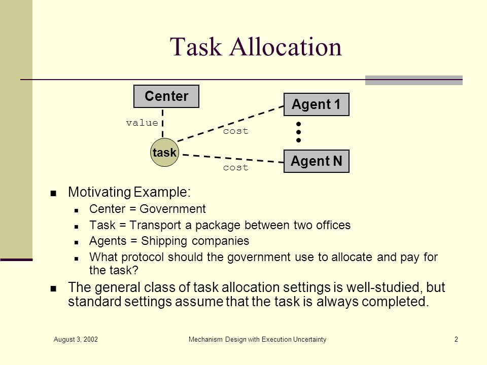 August 3, 2002 Mechanism Design with Execution Uncertainty2 Task Allocation Motivating Example: Center = Government Task = Transport a package between