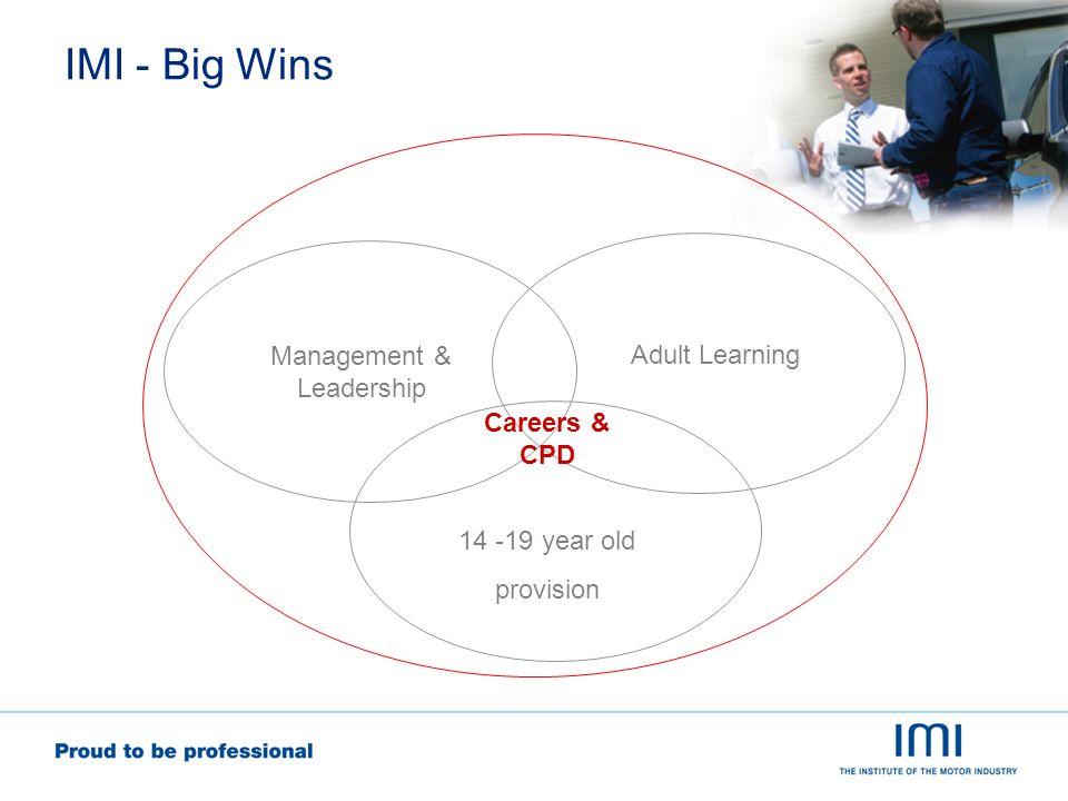 IMI - Big Wins Management & Leadership Adult Learning 14 -19 year old provision Careers & CPD