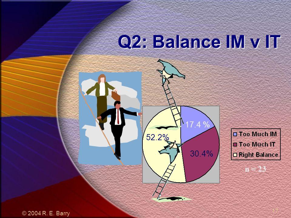 © 2004 R. E. Barry 17 Q2: Balance IM v IT 52.2% 17.4 % 30.4% n = 23