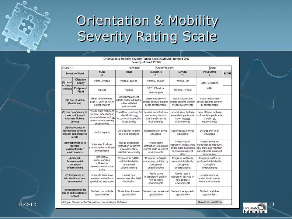 Orientation & Mobility Severity Rating Scale 11-2-1213