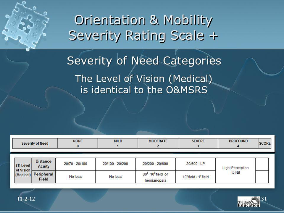 Orientation & Mobility Severity Rating Scale + Severity of Need Categories The Level of Vision (Medical) is identical to the O&MSRS 11-2-1231