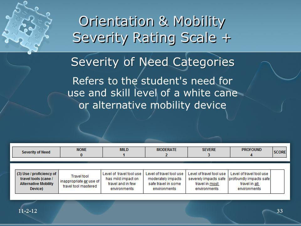 11-2-1233 Orientation & Mobility Severity Rating Scale + Severity of Need Categories Refers to the student's need for use and skill level of a white c