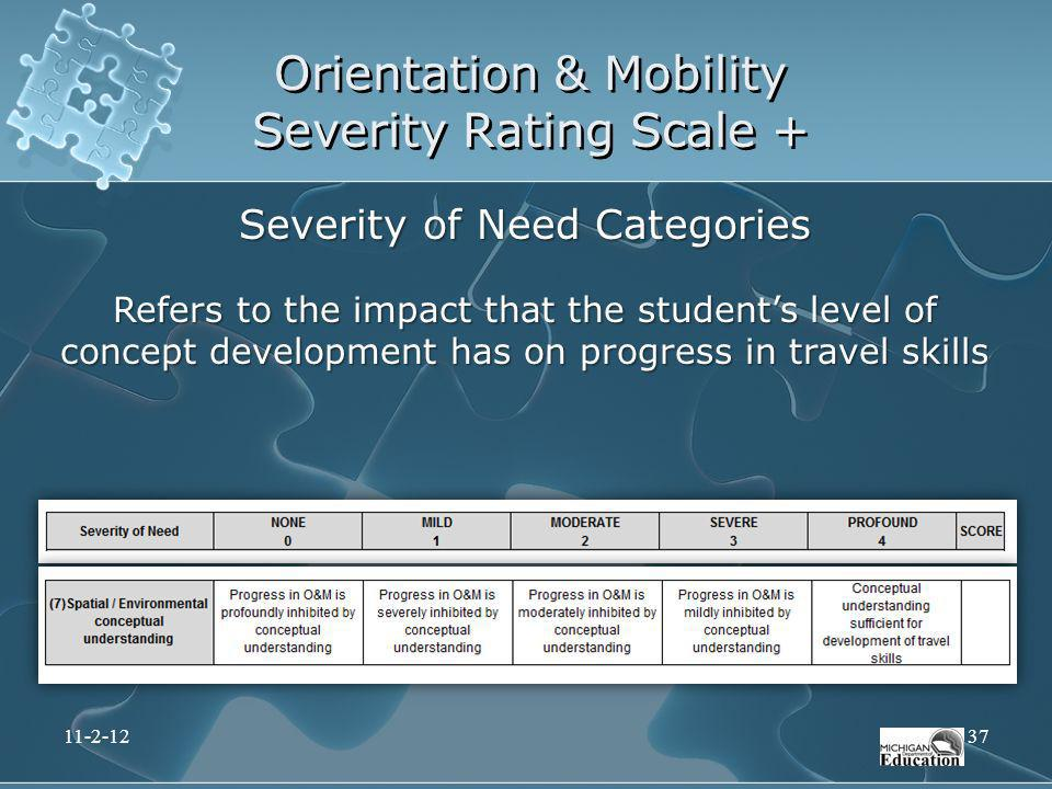 Orientation & Mobility Severity Rating Scale + Severity of Need Categories Refers to the impact that the students level of concept development has on