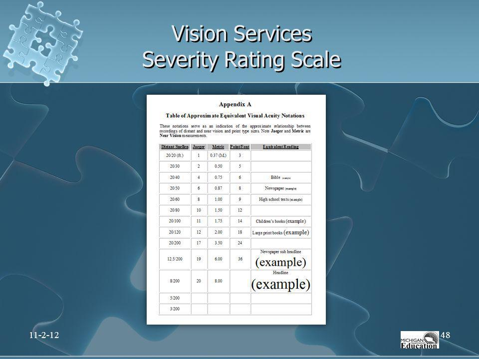 Vision Services Severity Rating Scale 11-2-1248