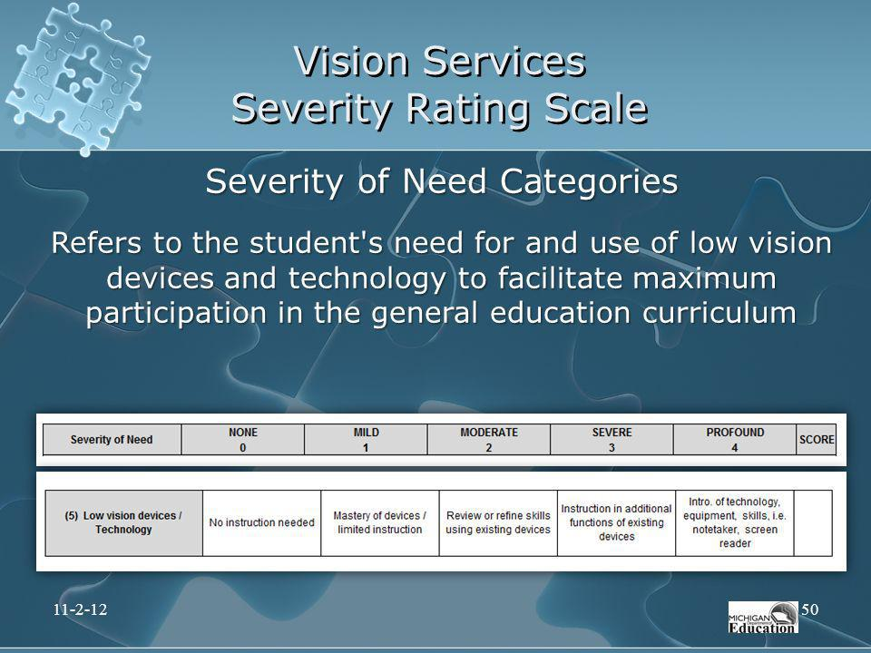Vision Services Severity Rating Scale Severity of Need Categories Refers to the student's need for and use of low vision devices and technology to fac