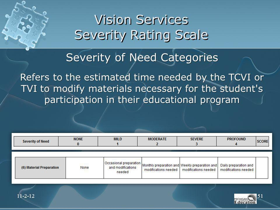 Vision Services Severity Rating Scale Severity of Need Categories Refers to the estimated time needed by the TCVI or TVI to modify materials necessary