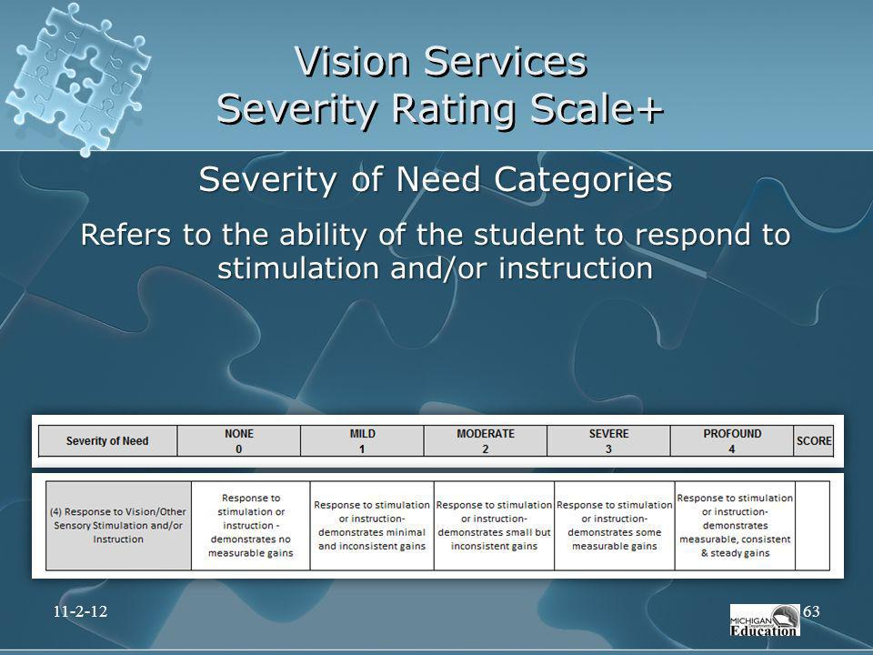 Vision Services Severity Rating Scale+ Severity of Need Categories Refers to the ability of the student to respond to stimulation and/or instruction 1