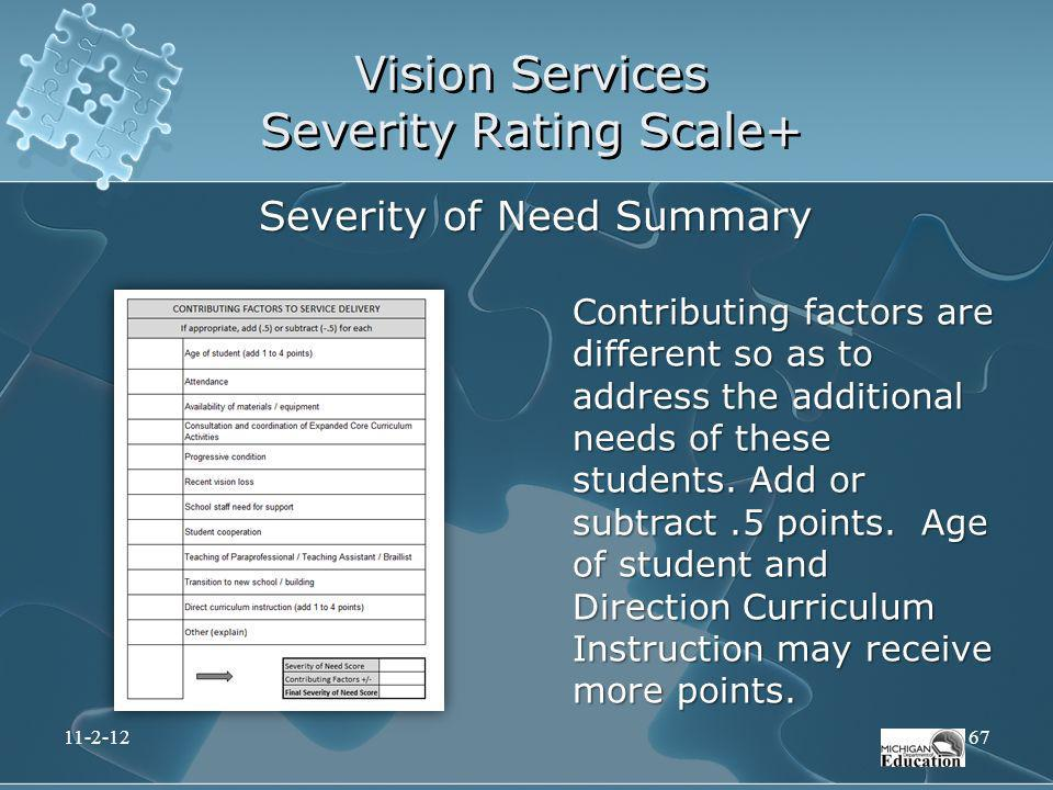 Vision Services Severity Rating Scale+ Contributing factors are different so as to address the additional needs of these students. Add or subtract.5 p