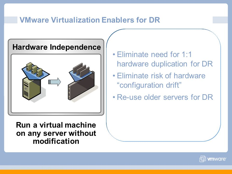 Copyright © 2006 VMware, Inc. All rights reserved. VMware Virtualization Enablers for DR Hardware Independence Run a virtual machine on any server wit