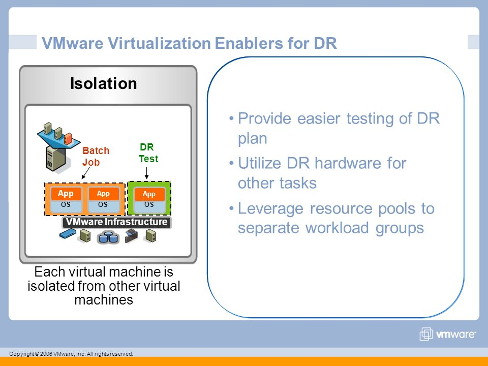 Copyright © 2006 VMware, Inc. All rights reserved. VMware Virtualization Enablers for DR Isolation Each virtual machine is isolated from other virtual