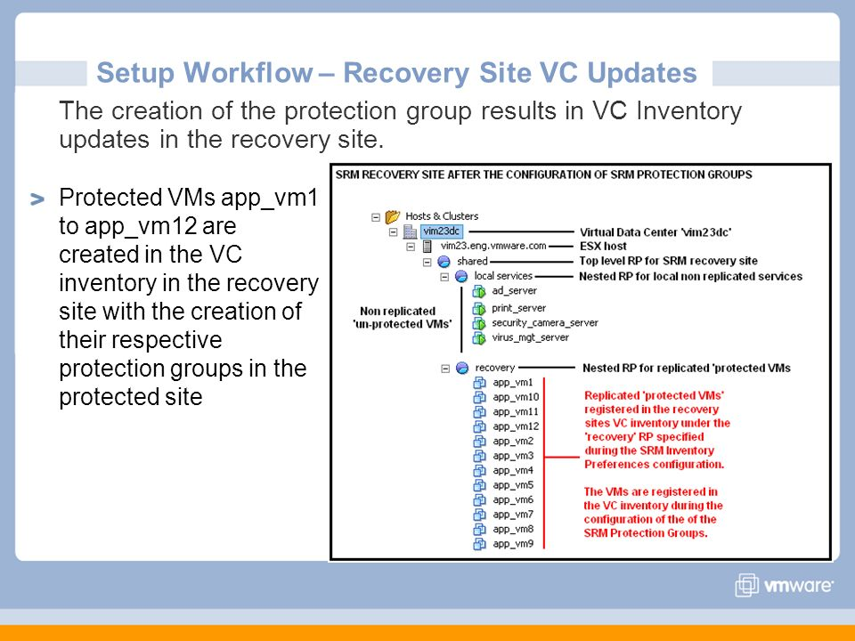 Setup Workflow – Recovery Site VC Updates The creation of the protection group results in VC Inventory updates in the recovery site. Protected VMs app