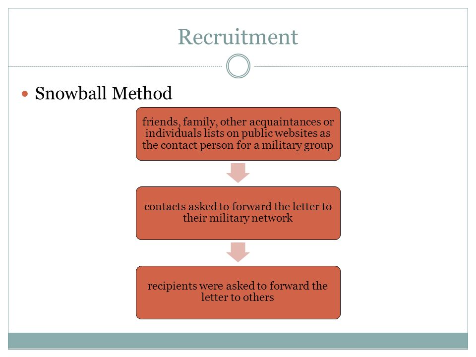 Recruitment Snowball Method friends, family, other acquaintances or individuals lists on public websites as the contact person for a military group co