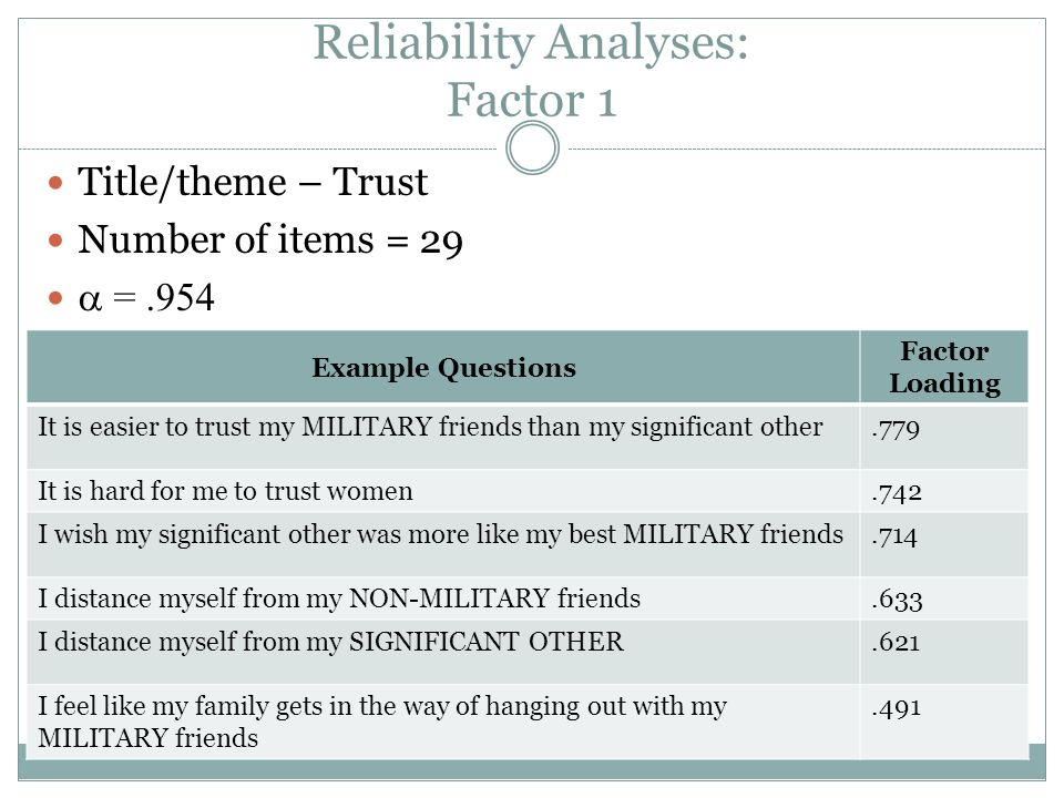 Reliability Analyses: Factor 1 Title/theme – Trust Number of items = 29 =.954 Example Questions Factor Loading It is easier to trust my MILITARY frien