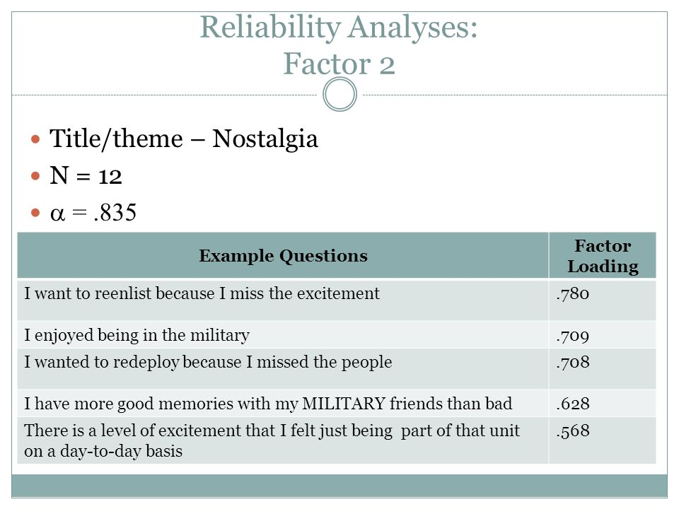 Reliability Analyses: Factor 2 Title/theme – Nostalgia N = 12 =.835 Example Questions Factor Loading I want to reenlist because I miss the excitement.
