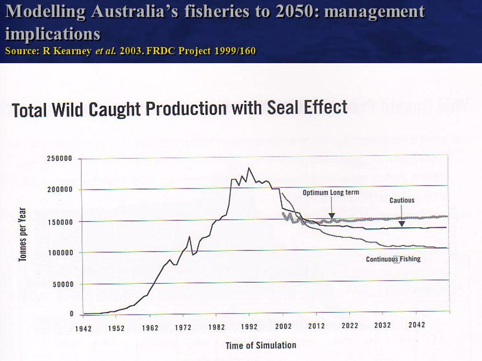 6 Modelling Australias fisheries to 2050: management implications Source: R Kearney et al.