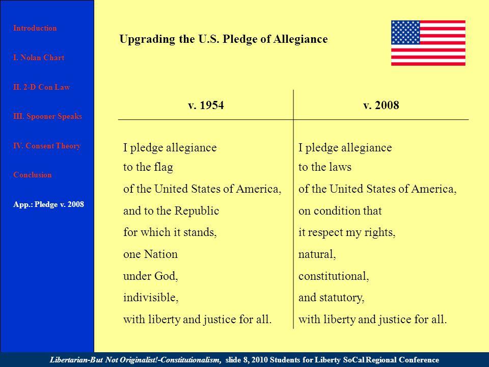 Introduction I.Nolan Chart II. 2-D Con Law III. Spooner Speaks IV.