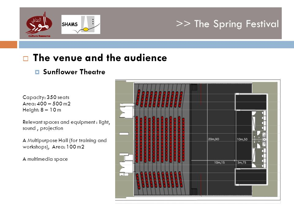 >> The Spring Festival The venue and the audience Sunflower Theatre Capacity: 350 seats Area: 400 – 500 m2 Height: 8 – 10 m Relevant spaces and equipment : light, sound, projection A Multipurpose Hall (for training and workshops), Area: 100 m2 A multimedia space