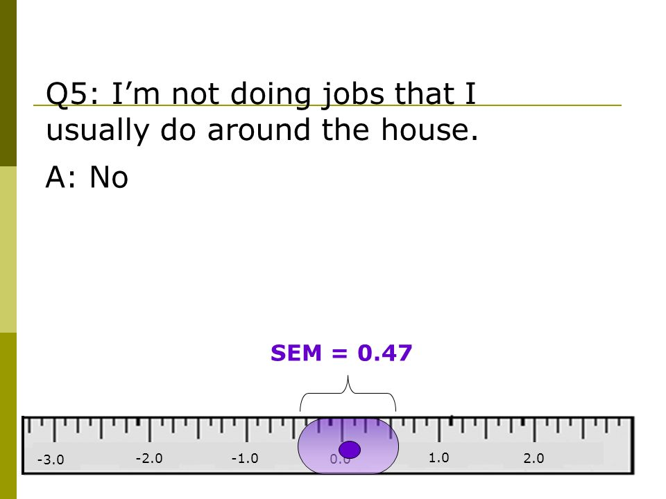 2.0 1.0 0.0 -2.0 -3.0 Q5: Im not doing jobs that I usually do around the house. SEM = 0.47 A: No
