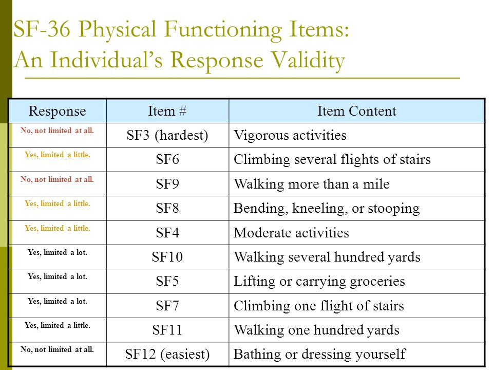 SF-36 Physical Functioning Items: An Individuals Response Validity ResponseItem #Item Content No, not limited at all. SF3 (hardest)Vigorous activities
