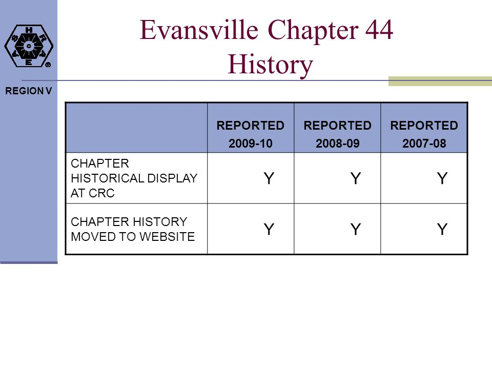 REGION V Evansville Chapter 44 History REPORTED 2009-10 REPORTED 2008-09 REPORTED 2007-08 CHAPTER HISTORICAL DISPLAY AT CRC YYY CHAPTER HISTORY MOVED TO WEBSITE YYY