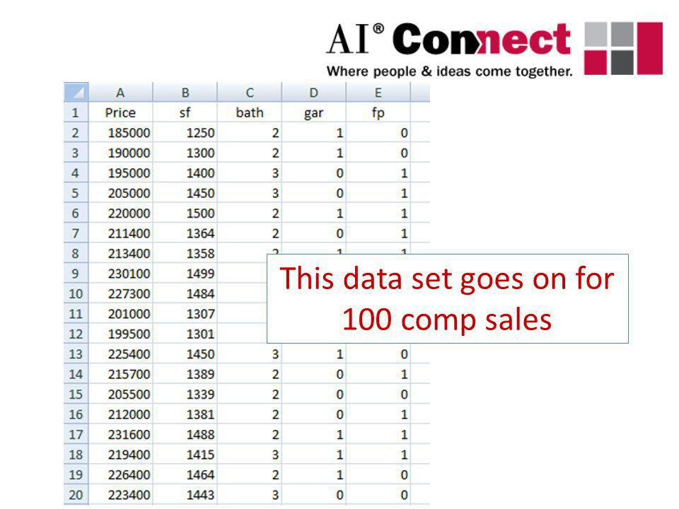 This data set goes on for 100 comp sales