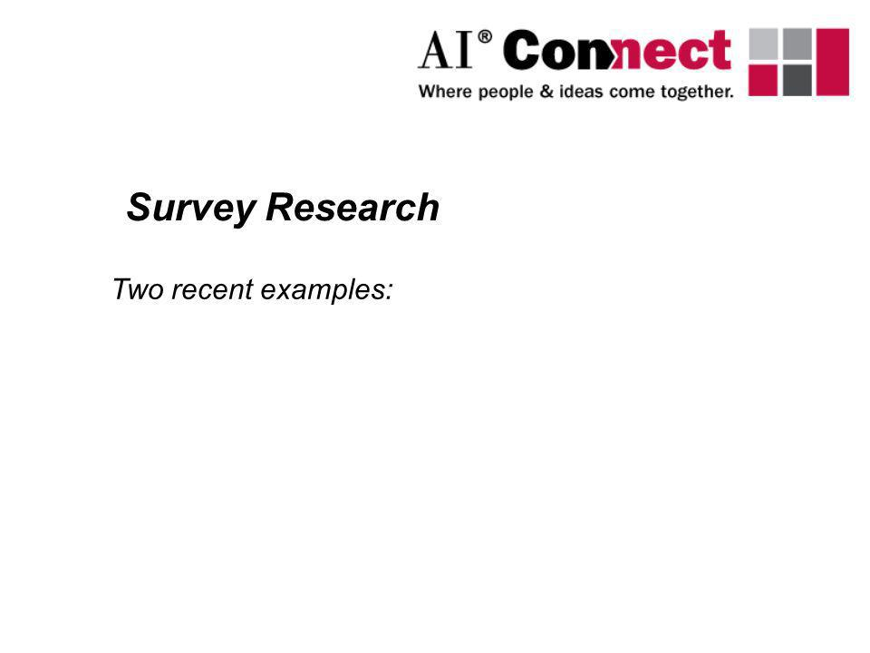 Two recent examples: Survey Research