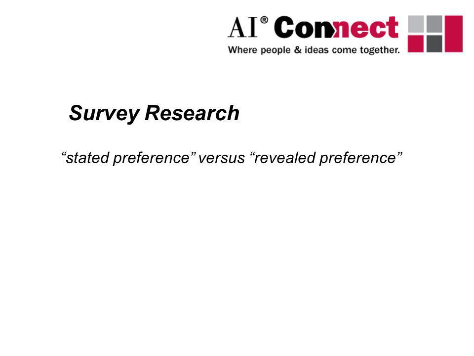 stated preference versus revealed preference Survey Research