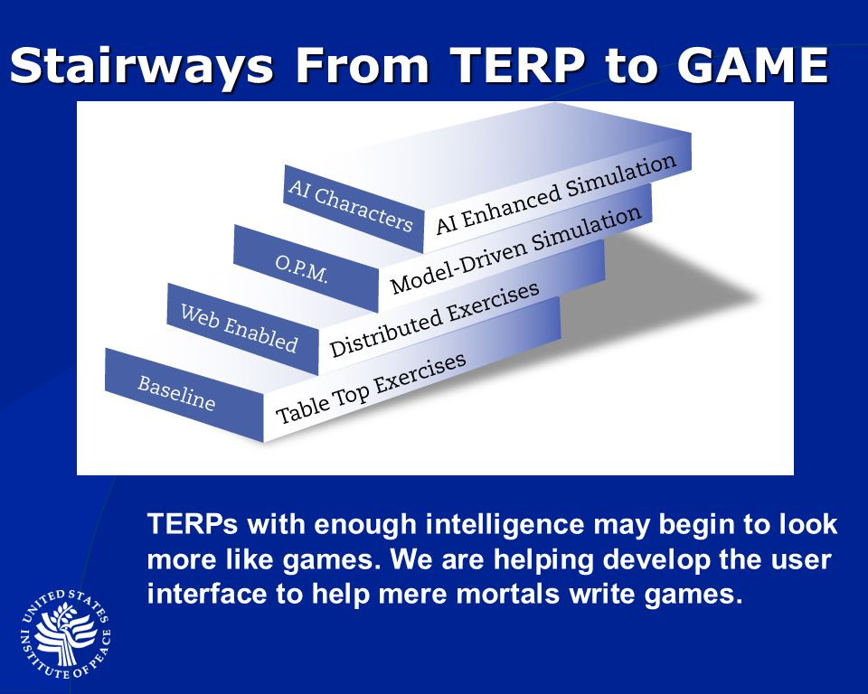 Stairways From TERP to GAME TERPs with enough intelligence may begin to look more like games.