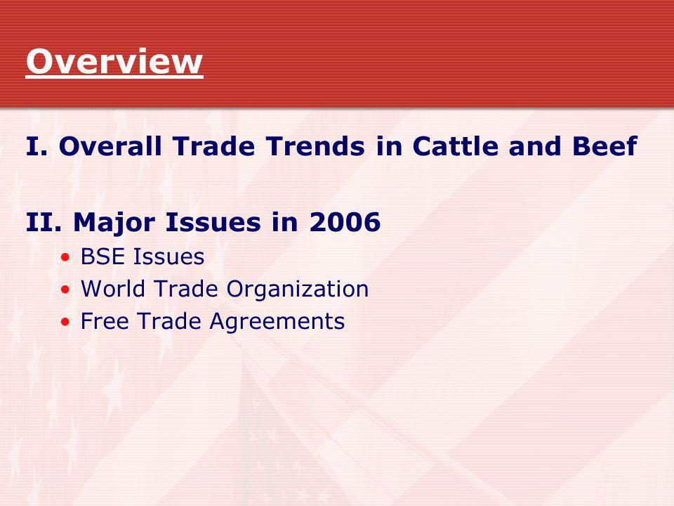 Overview I. Overall Trade Trends in Cattle and Beef II. Major Issues in 2006 BSE Issues World Trade Organization Free Trade Agreements