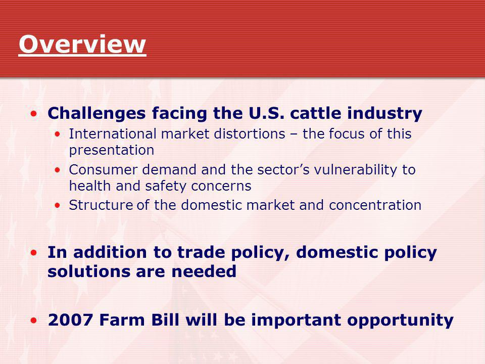 Overview Challenges facing the U.S. cattle industry International market distortions – the focus of this presentation Consumer demand and the sectors