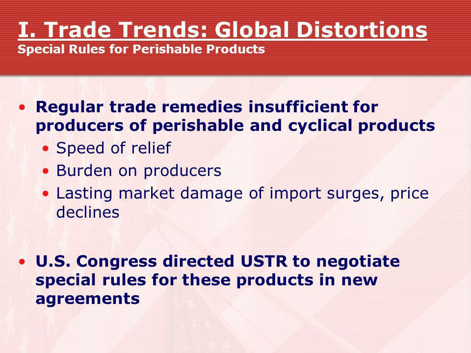 I. Trade Trends: Global Distortions Special Rules for Perishable Products Regular trade remedies insufficient for producers of perishable and cyclical
