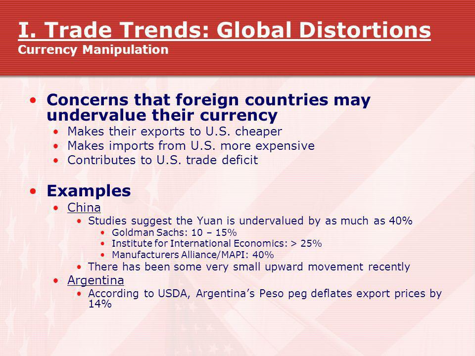 I. Trade Trends: Global Distortions Currency Manipulation Concerns that foreign countries may undervalue their currency Makes their exports to U.S. ch
