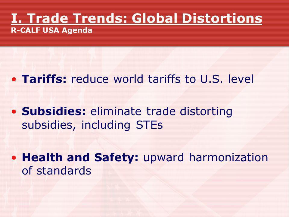 I. Trade Trends: Global Distortions R-CALF USA Agenda Tariffs: reduce world tariffs to U.S. level Subsidies: eliminate trade distorting subsidies, inc