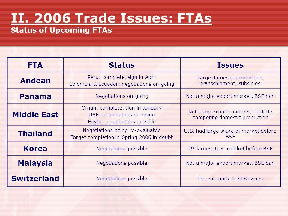 II. 2006 Trade Issues: FTAs Status of Upcoming FTAs FTAStatusIssues Andean Peru: complete, sign in April Colombia & Ecuador: negotiations on-going Lar