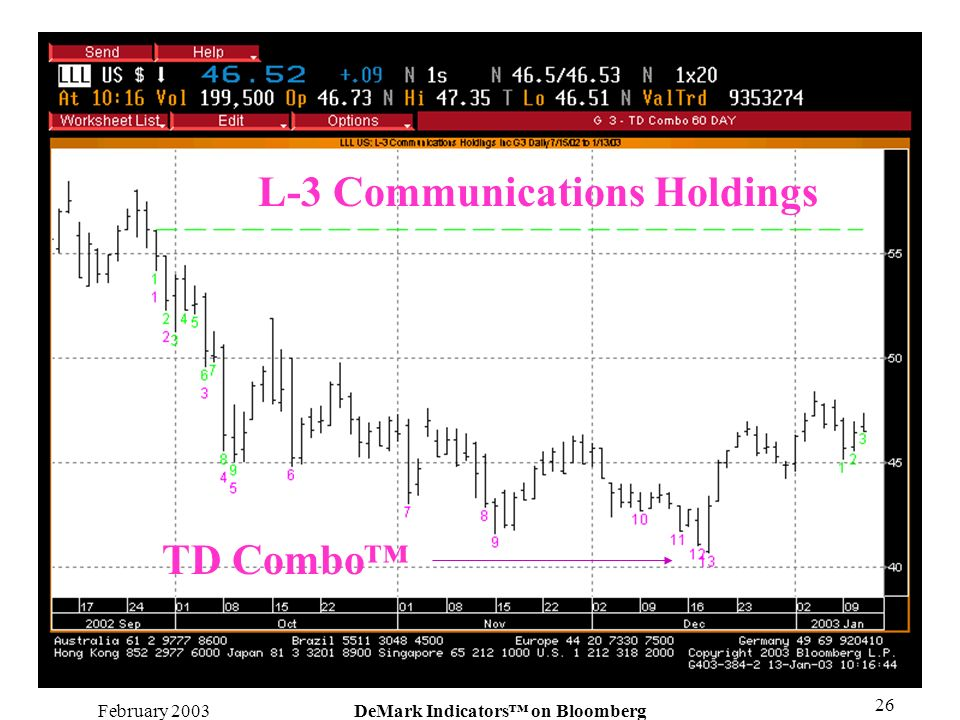 February 2003DeMark Indicators on Bloomberg 26 TD Combo L-3 Communications Holdings