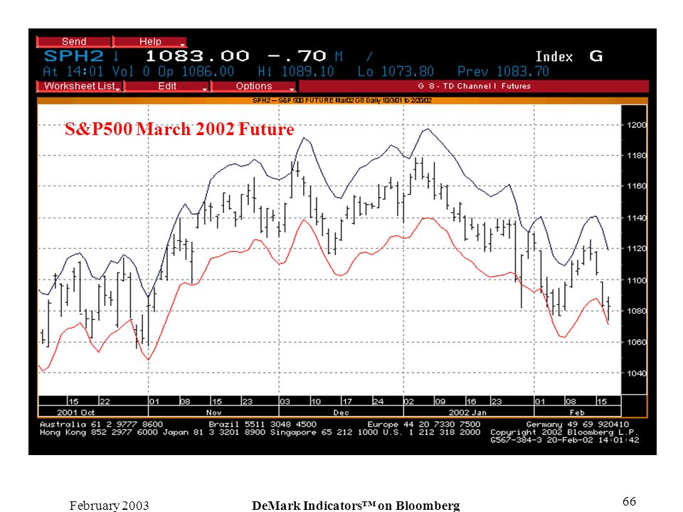 February 2003DeMark Indicators on Bloomberg 66 S&P500 March 2002 Future
