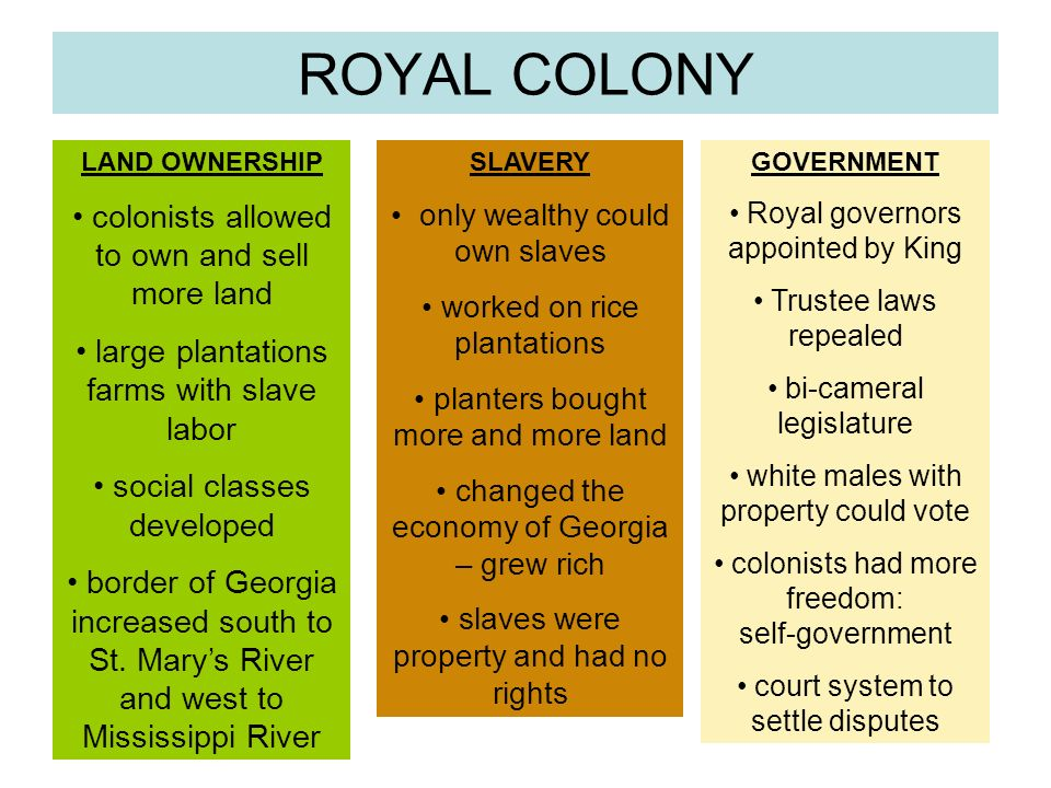 ROYAL COLONY LAND OWNERSHIP colonists allowed to own and sell more land large plantations farms with slave labor social classes developed border of Ge