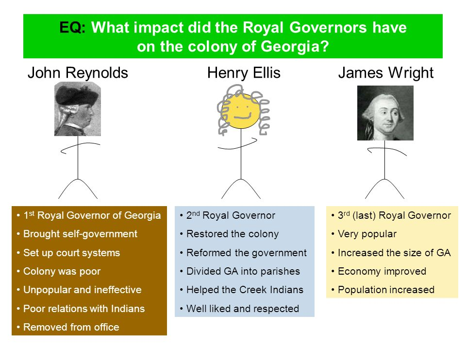 EQ: What impact did the Royal Governors have on the colony of Georgia? John Reynolds Henry Ellis James Wright 1 st Royal Governor of Georgia Brought s
