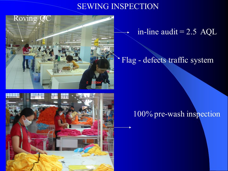 SEWING INSPECTION in-line audit = 2.5 AQL 100% pre-wash inspection Roving QC Flag - defects traffic system
